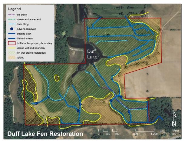 duff lake fen restoration plan